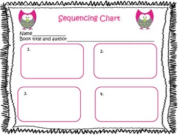 Graphic Organizers for Reading and Writing