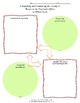 Graphic Organizers for Report to the Principal's Office