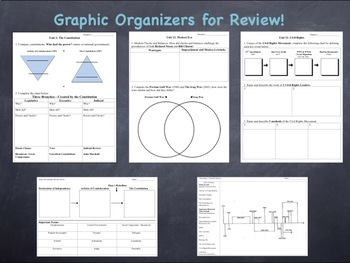 Graphic Organizers for Review: US History Regents Prep