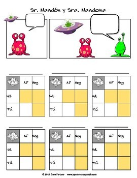 Verb Organizers for Spanish Formal and Informal Commands. Los Mandatos.