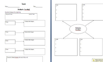 Graphic Organizers for Speaker by  Laurie Halse Anderson