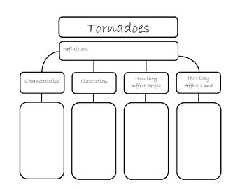 Graphic Organizers for Storms