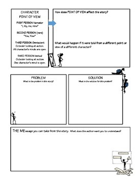 Graphic Organizers for Story Structure in Narrative Text