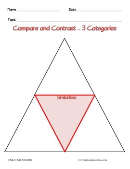 Graphic Organizers for Taking Notes - 9 Worksheets