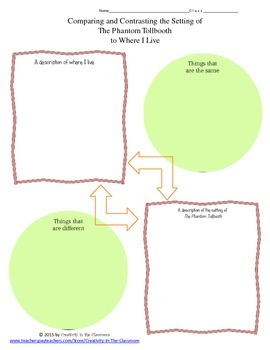 Graphic Organizers for The Phantom Tollbooth