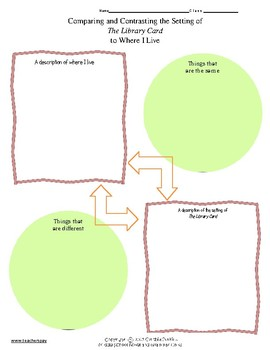 Graphic Organizers for The Library Card