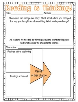Graphic Organizers for Metacognition- Thinking during Reading
