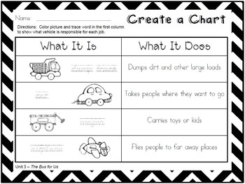 Graphic Organizers for Treasures Unit 3 {Transportation}