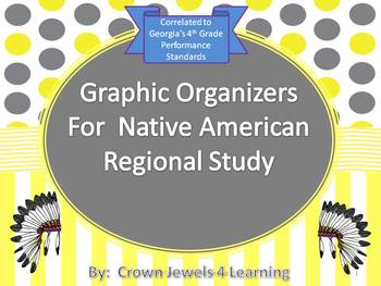 Graphic Organizers for Use With Native American Unit of Study