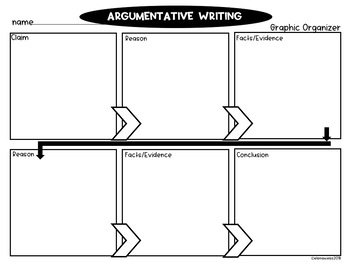 Graphic Organizers for Writing: Narrative, Argumentative, Informative