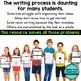 Graphic Organizers for Writing | Writing Graphic Organizer