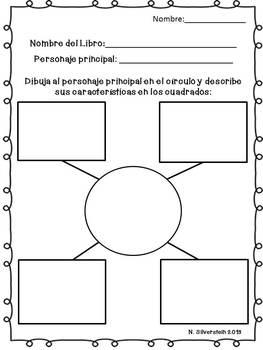 Graphic Organizers for different strategies - Organizadores graficos