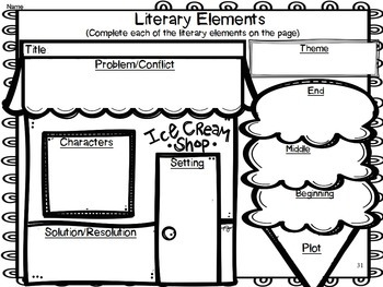 Graphic Organizers for Reading Strategies