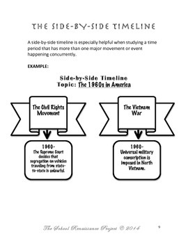 Graphic Organizers for the Social Studies Class