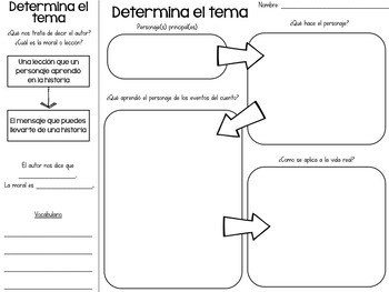Graphic Organizers in English & Spanish