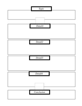 Graphic Organizers to Develop Paragraphs or Essays