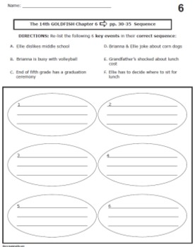 Graphic Organizers to use with Fourteenth Goldfish by Jennifer Holm