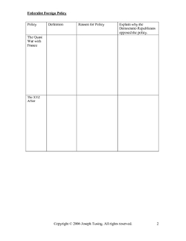 GRAPHIC ORGANIZERS-Washington and Adams Foreign Policies