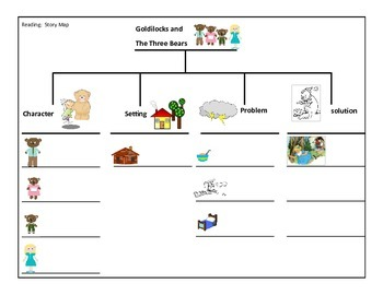 Graphic Organizers with Pictures