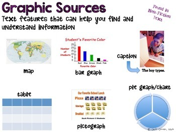 Graphic Sources Anchor Chart