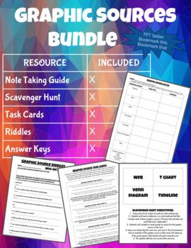Graphic Sources Bundle