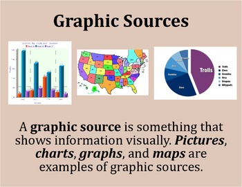 Graphic Sources Poster - Intermediate Elementary School Grades