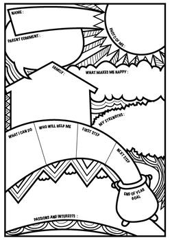 Graphic Student Profile Worksheet (editable)