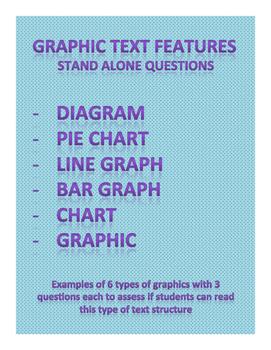 Graphic Text Features Activity (Diagram, Pie Chart, Line Graph, Bar Graph)