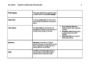 Graphic literature vocabulary