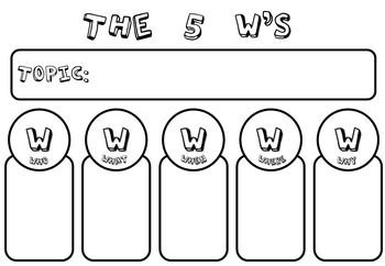 Graphic organisers bundle - 8 template designs