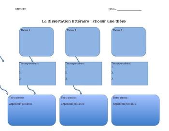 Graphic organizer: Choisir une thèse