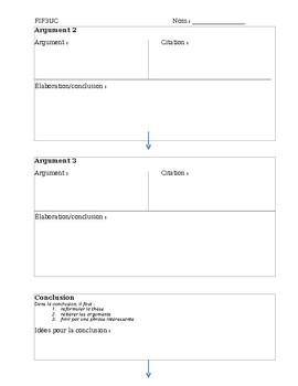 Graphic organizer: Ecrire une dissertation littéraire