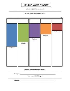 Graphic organizer - Object pronouns