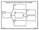 Area formulas for polygons
