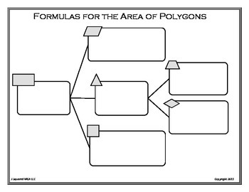 Area formulas for polygons