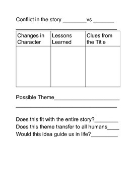 Graphic organizer for finding theme