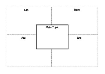 Graphic organizer for non-fiction text about animals