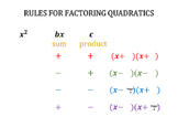 Graphic organizer for sign rules for Factoring Quadratics a=0