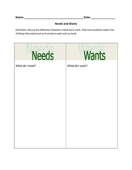 Graphic organizer - needs and wants