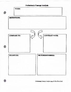 Graphic organizer pack