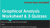 Graphical Analysis Quizzes and Worksheet with answer keys