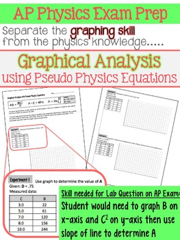 Graphical Analysis Using Pseudo Physics Equations