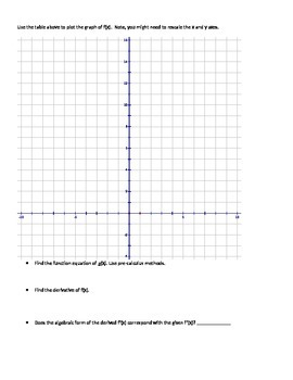 Graphical Approch to Constructing Antiderivative
