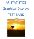 Graphical Displays Question Bank: AP Statistics