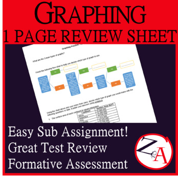 Graphing 1 Page Review Worksheet