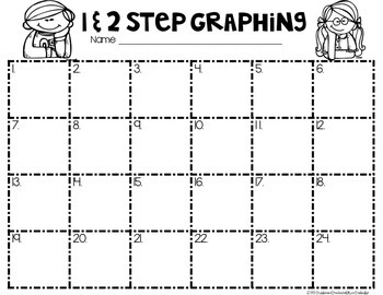 Graphing-  1 and 2 Step Problems