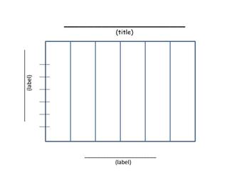 Graphs: Bar Graphs, Pictograph and Circle Graph