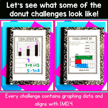 1st Grade Graphing | Donut Shop Classroom Transformation