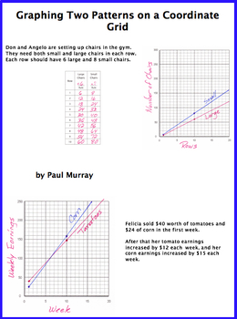 Graphing 2 Equations on a Coordinate Grid