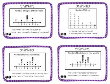 Graphing Task Cards for 3rd Grade